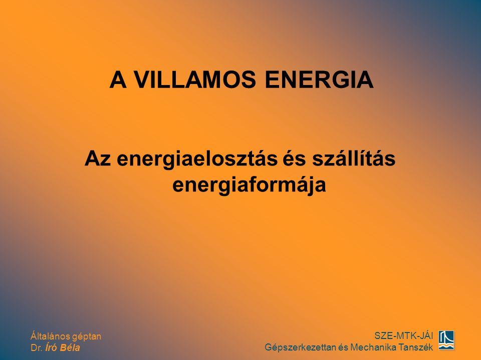 Az energiaelosztás és szállítás energiaformája