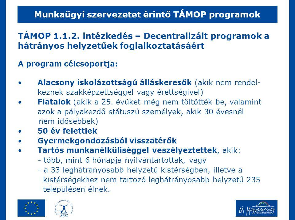 Munkaügyi szervezetet érintő TÁMOP programok