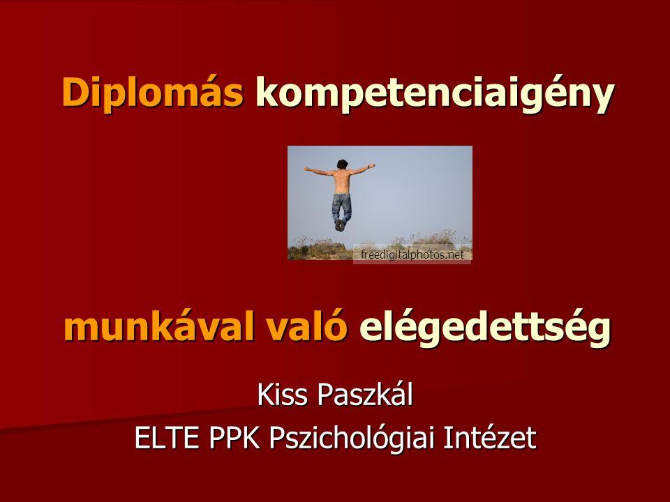 Diplomás kompetenciaigény munkával való elégedettség