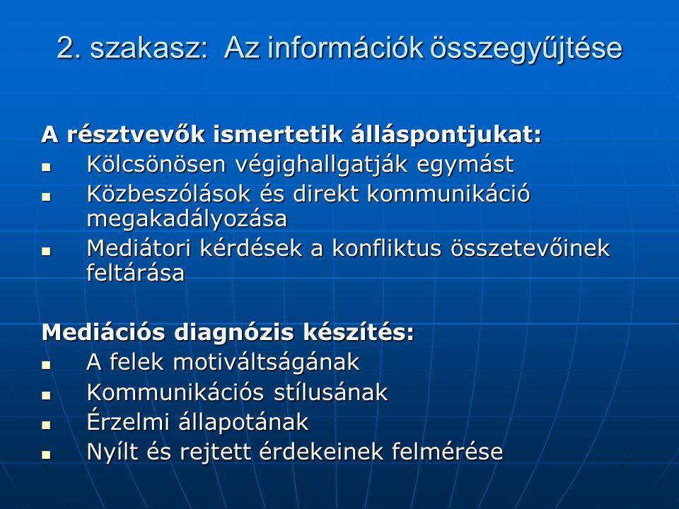 2. szakasz: Az információk összegyűjtése