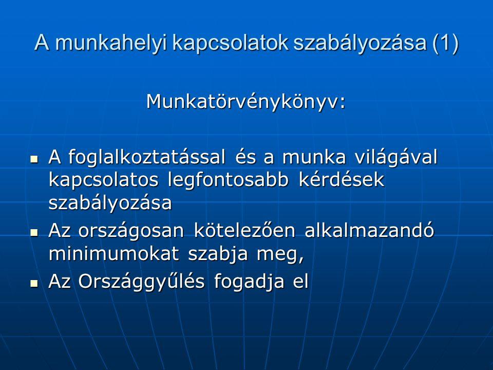 A munkahelyi kapcsolatok szabályozása (1)