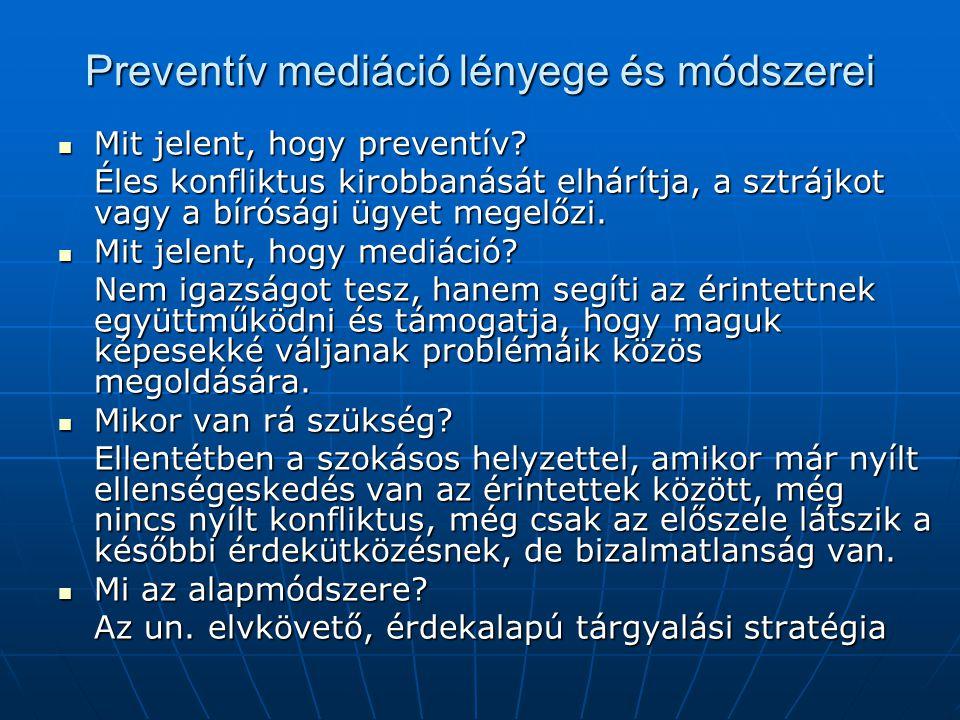 Preventív mediáció lényege és módszerei