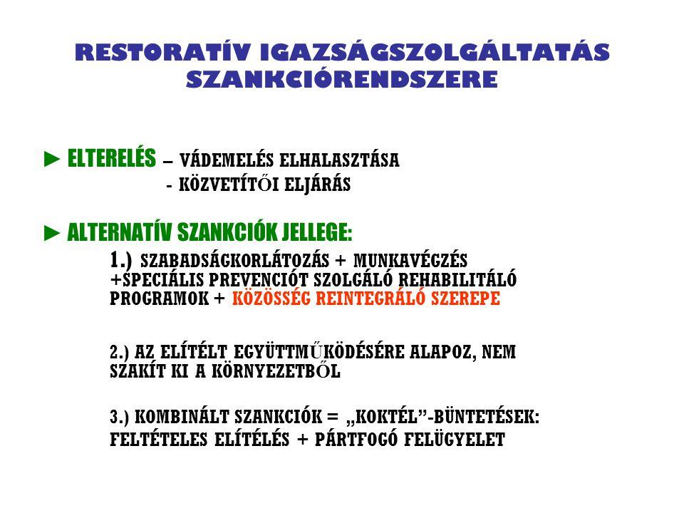 RESTORATÍV IGAZSÁGSZOLGÁLTATÁS SZANKCIÓRENDSZERE