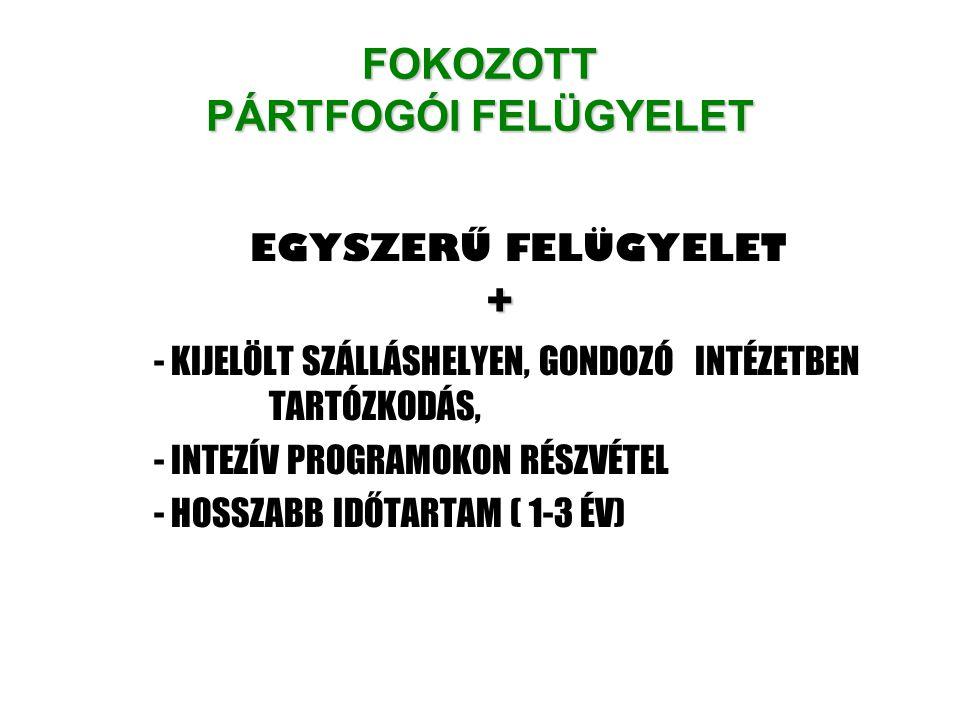 FOKOZOTT PÁRTFOGÓI FELÜGYELET