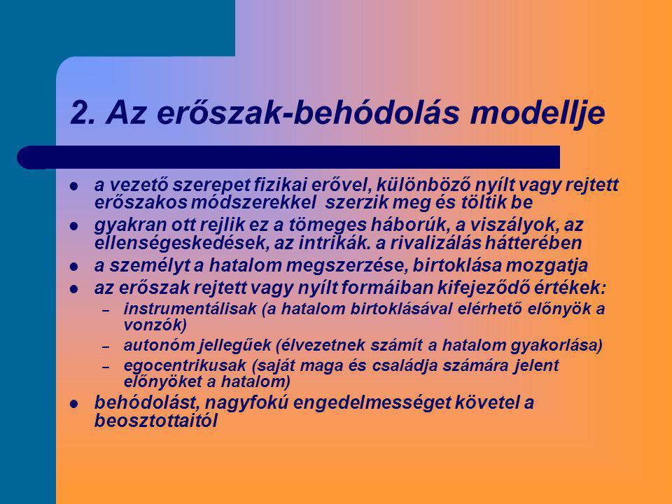 2. Az erőszak-behódolás modellje