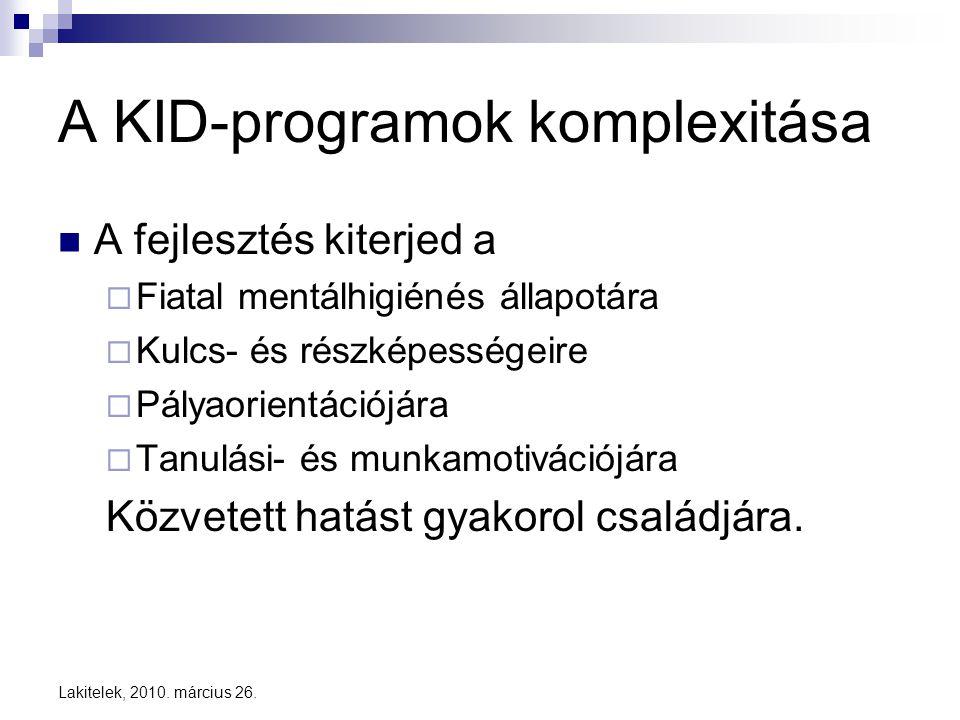 A KID-programok komplexitása