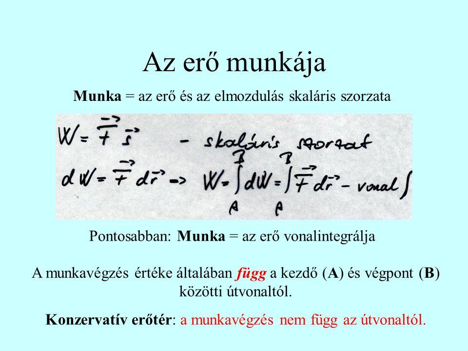 Az erő munkája Munka = az erő és az elmozdulás skaláris szorzata