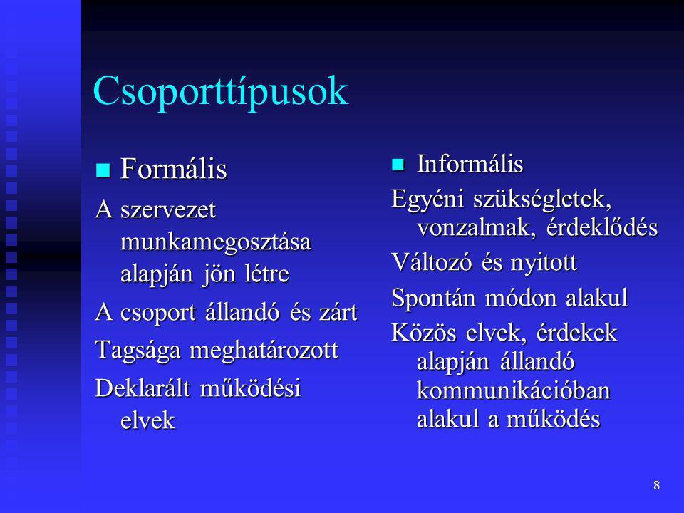 Csoporttípusok Formális Informális