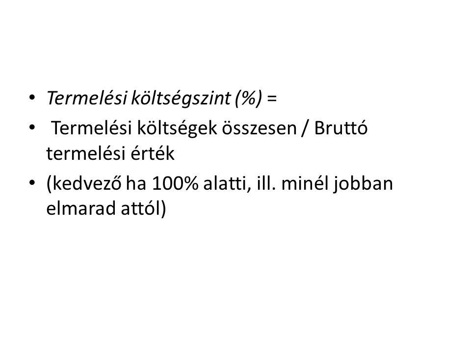 Termelési költségszint (%) =