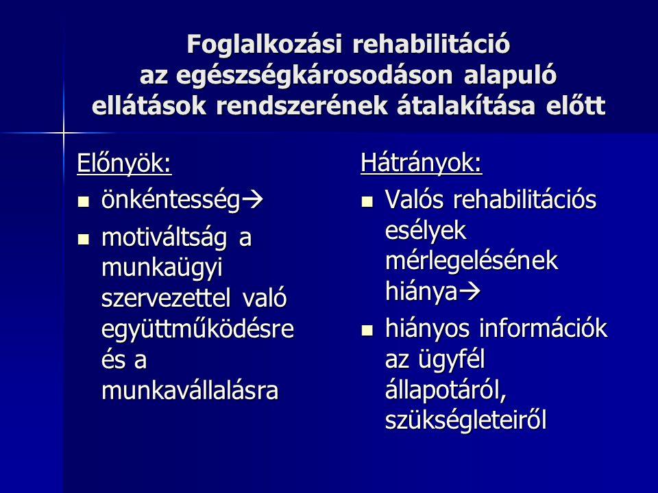 Foglalkozási rehabilitáció az egészségkárosodáson alapuló ellátások rendszerének átalakítása előtt
