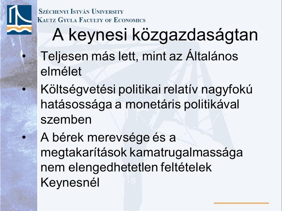 A keynesi közgazdaságtan