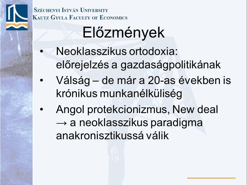 Előzmények Neoklasszikus ortodoxia: előrejelzés a gazdaságpolitikának
