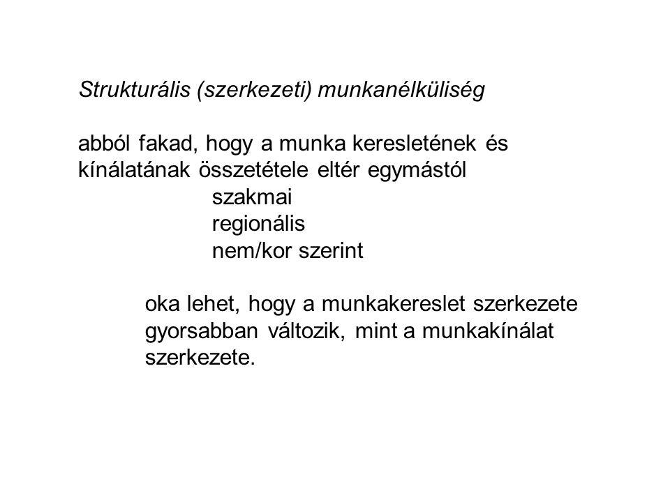 Strukturális (szerkezeti) munkanélküliség