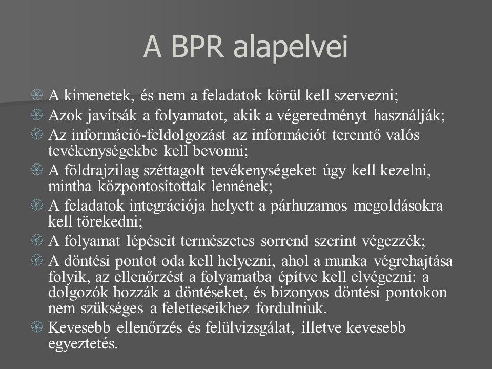 A BPR alapelvei A kimenetek, és nem a feladatok körül kell szervezni;