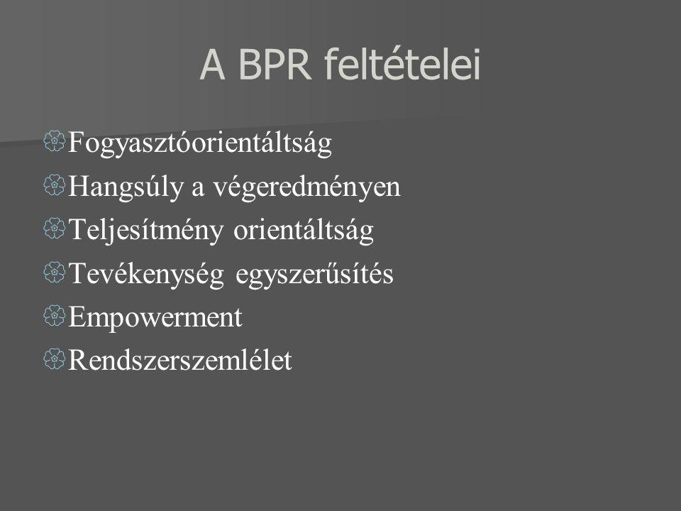 A BPR feltételei Fogyasztóorientáltság Hangsúly a végeredményen
