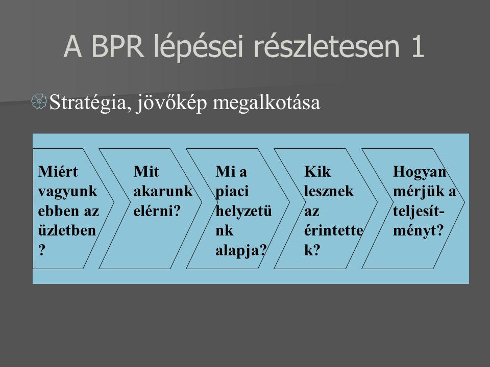 A BPR lépései részletesen 1