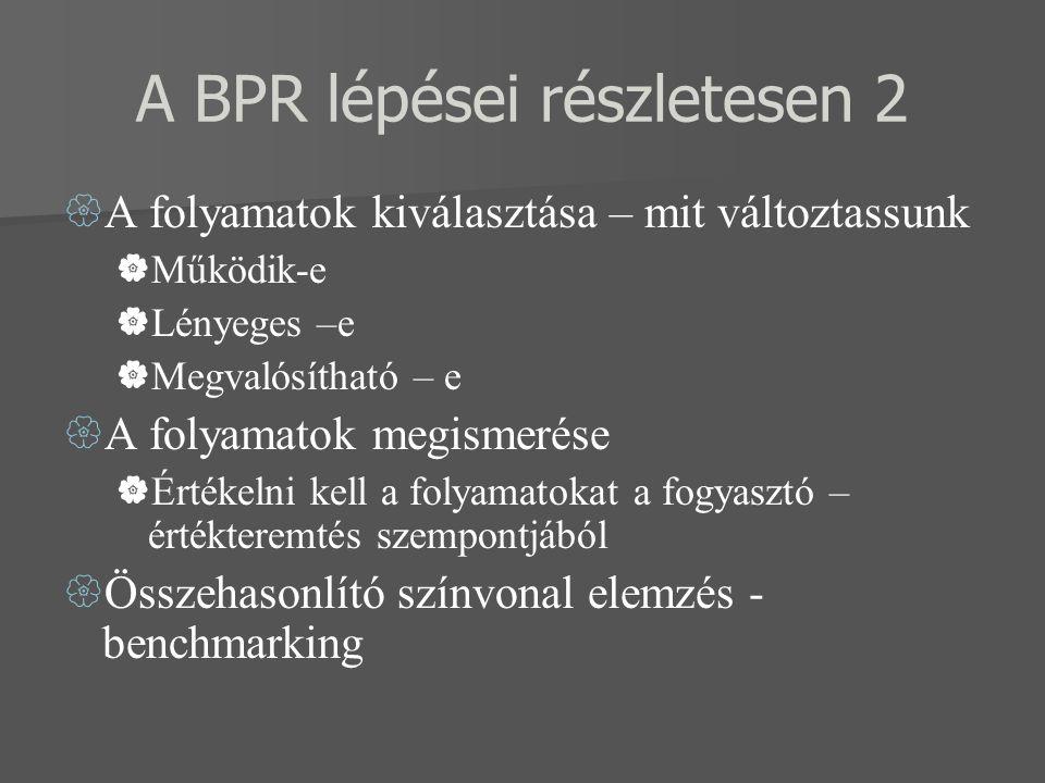 A BPR lépései részletesen 2