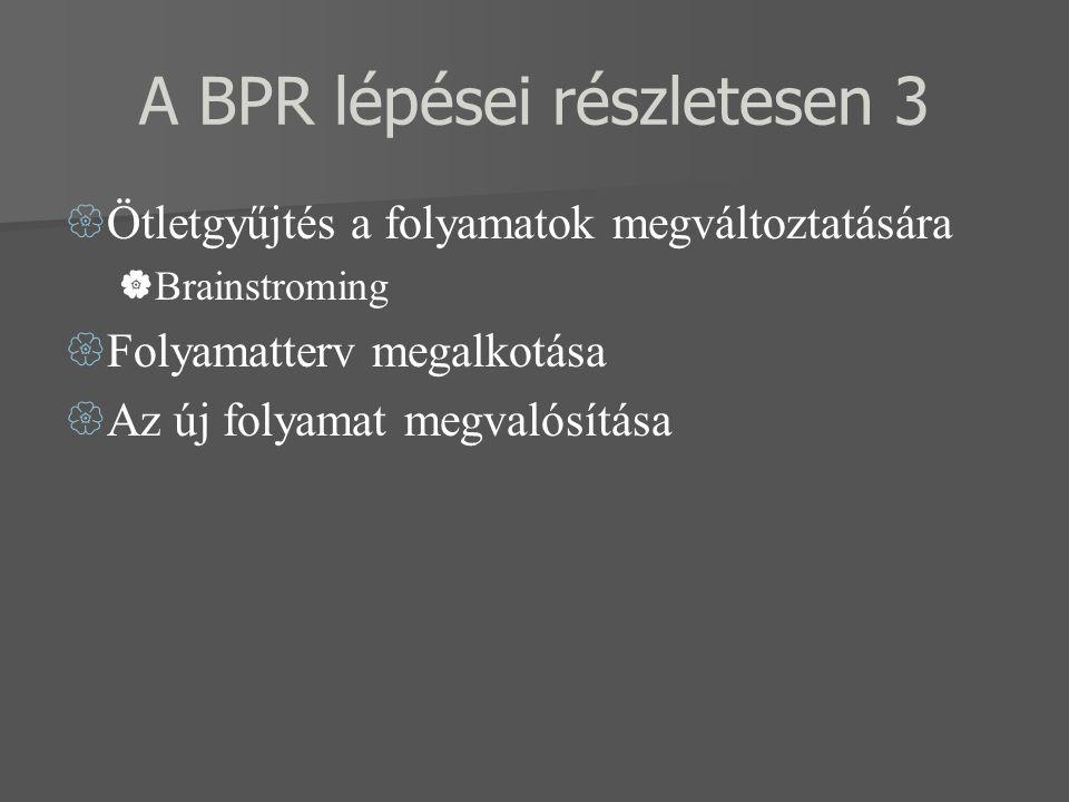 A BPR lépései részletesen 3