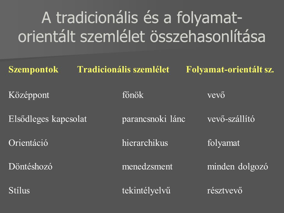 A tradicionális és a folyamat-orientált szemlélet összehasonlítása