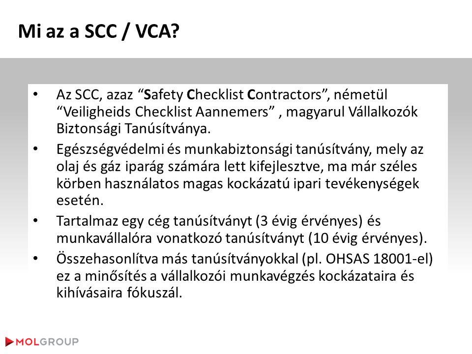 Mi az a SCC / VCA