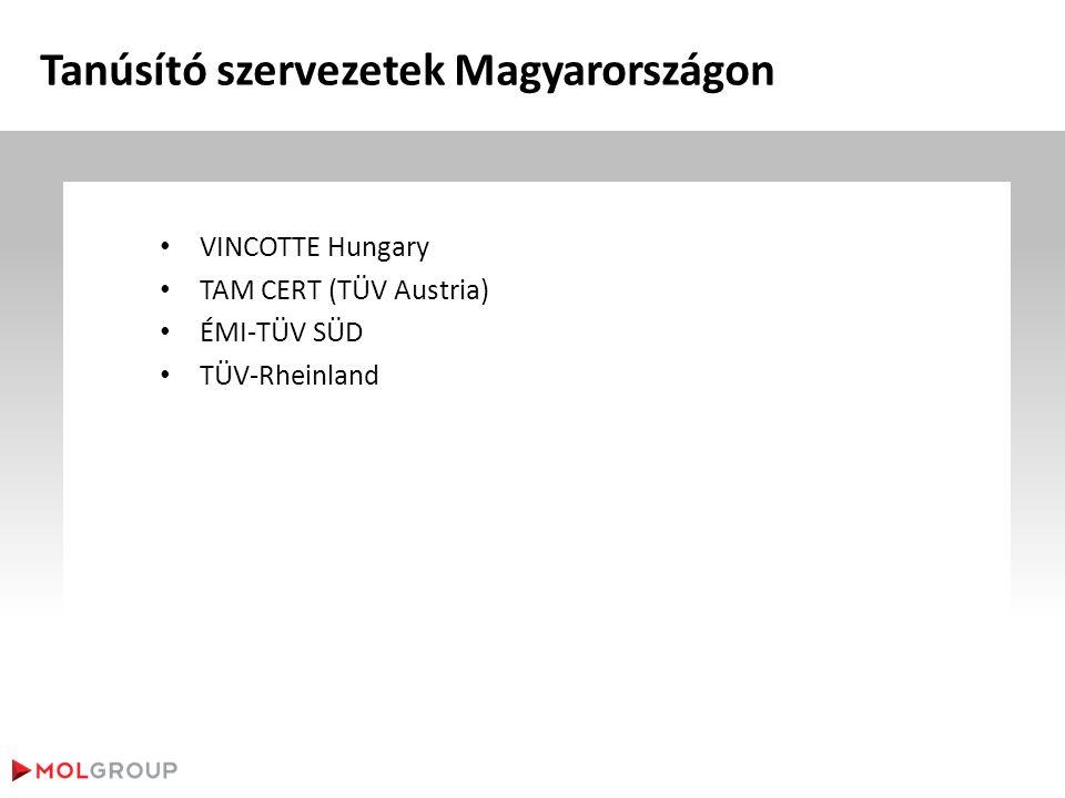 Tanúsító szervezetek Magyarországon