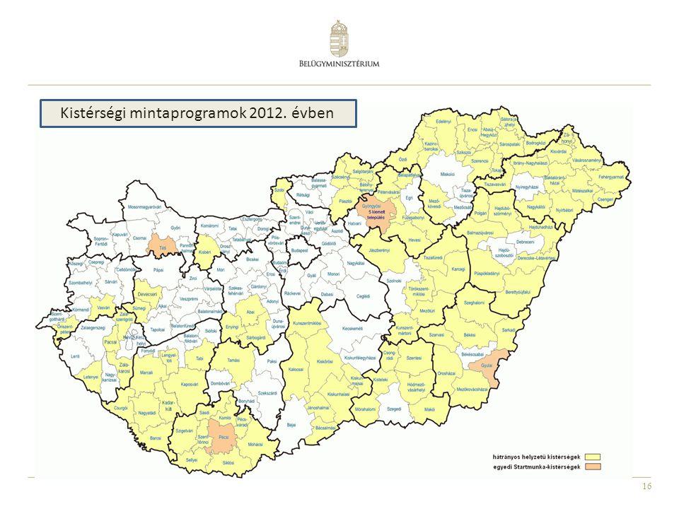 Kistérségi mintaprogramok 2012. évben