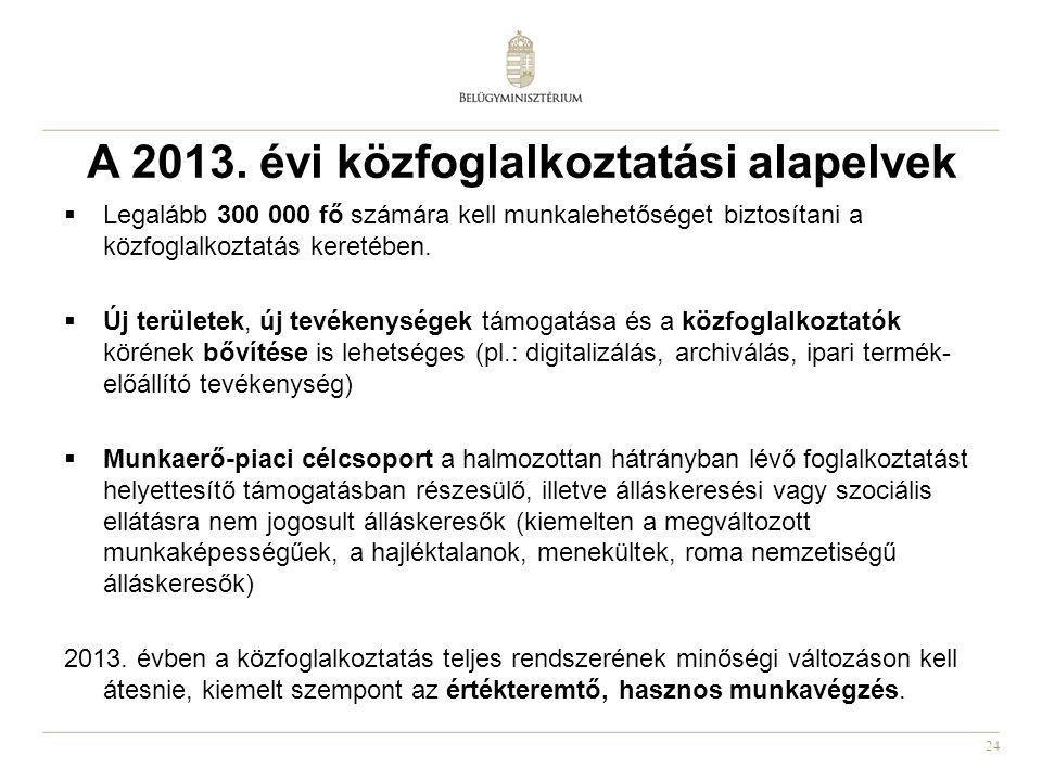 A 2013. évi közfoglalkoztatási alapelvek