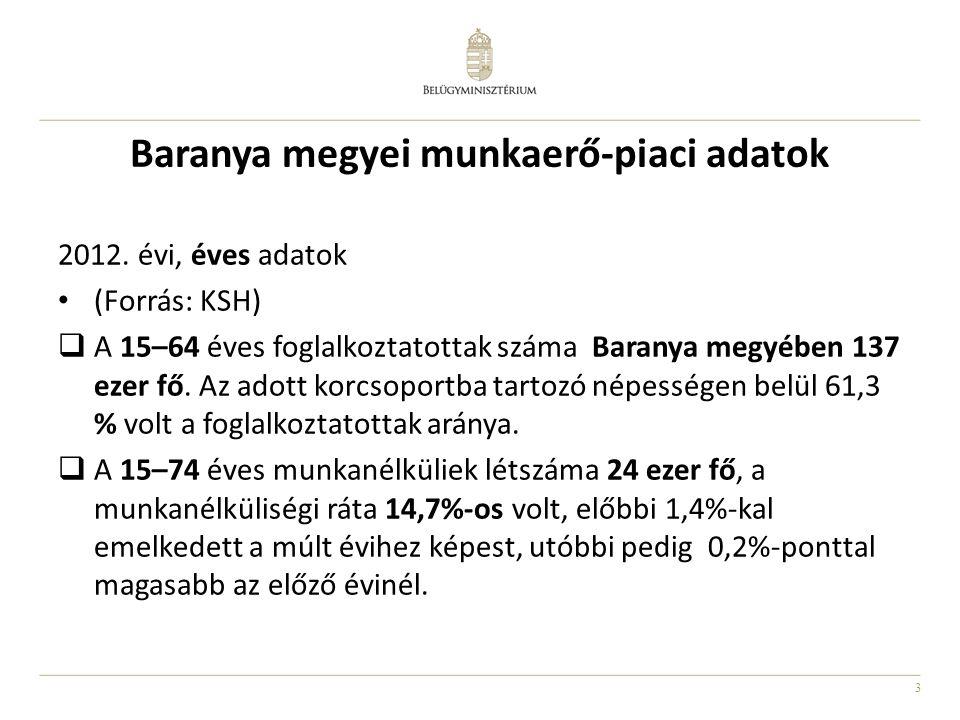 Baranya megyei munkaerő-piaci adatok