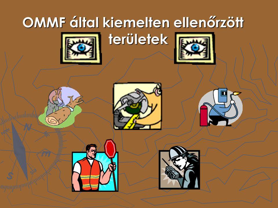 OMMF által kiemelten ellenőrzött területek