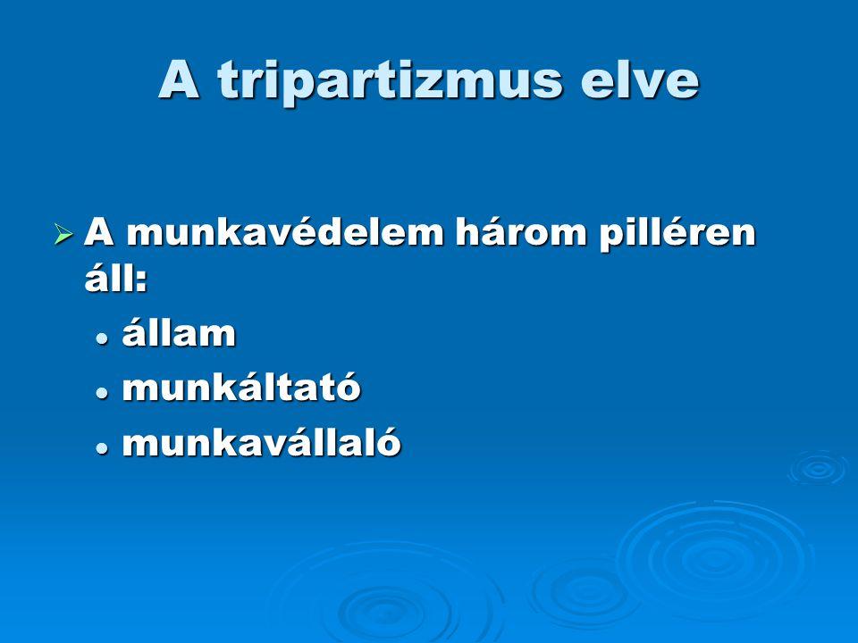 A tripartizmus elve A munkavédelem három pilléren áll: állam