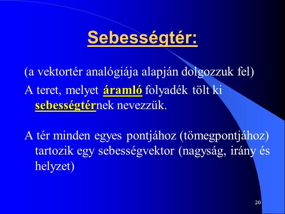 Sebességtér: (a vektortér analógiája alapján dolgozzuk fel)