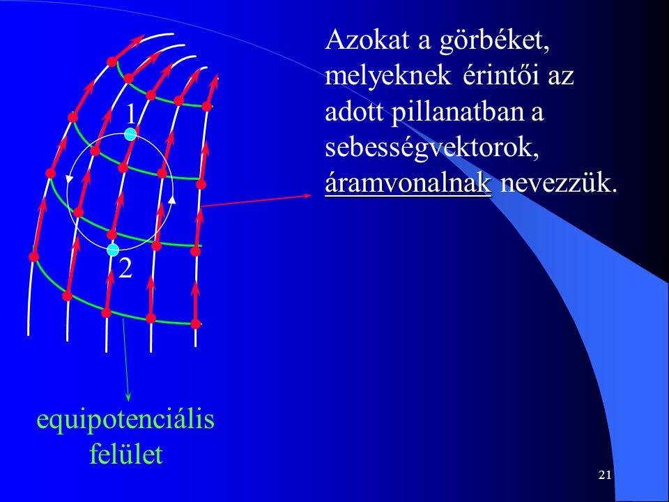 equipotenciális felület