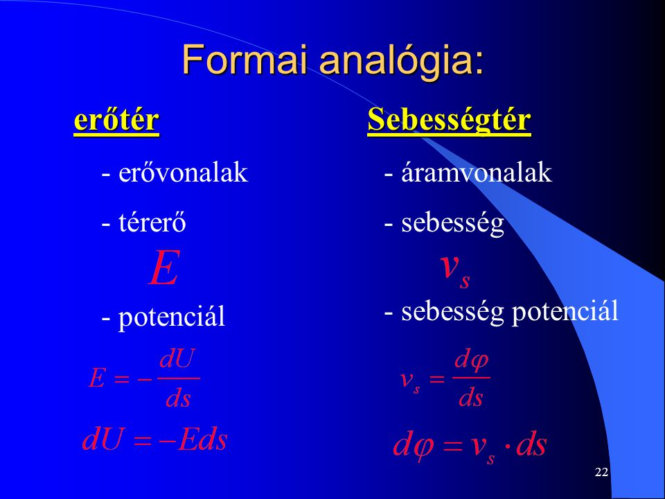 Formai analógia: erőtér Sebességtér - erővonalak - áramvonalak