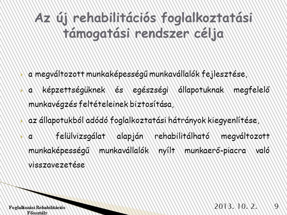 Az új rehabilitációs foglalkoztatási támogatási rendszer célja