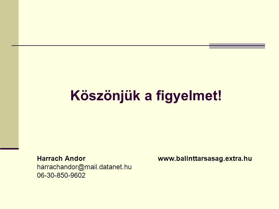 Köszönjük a figyelmet! Harrach Andor harrachandor@mail.datanet.hu