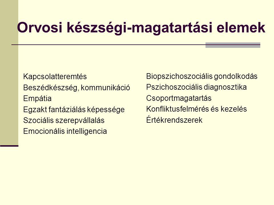 Orvosi készségi-magatartási elemek