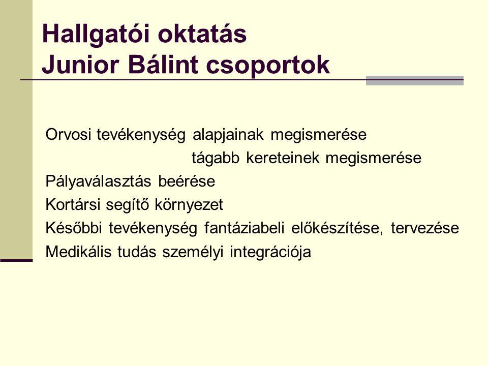 Hallgatói oktatás Junior Bálint csoportok