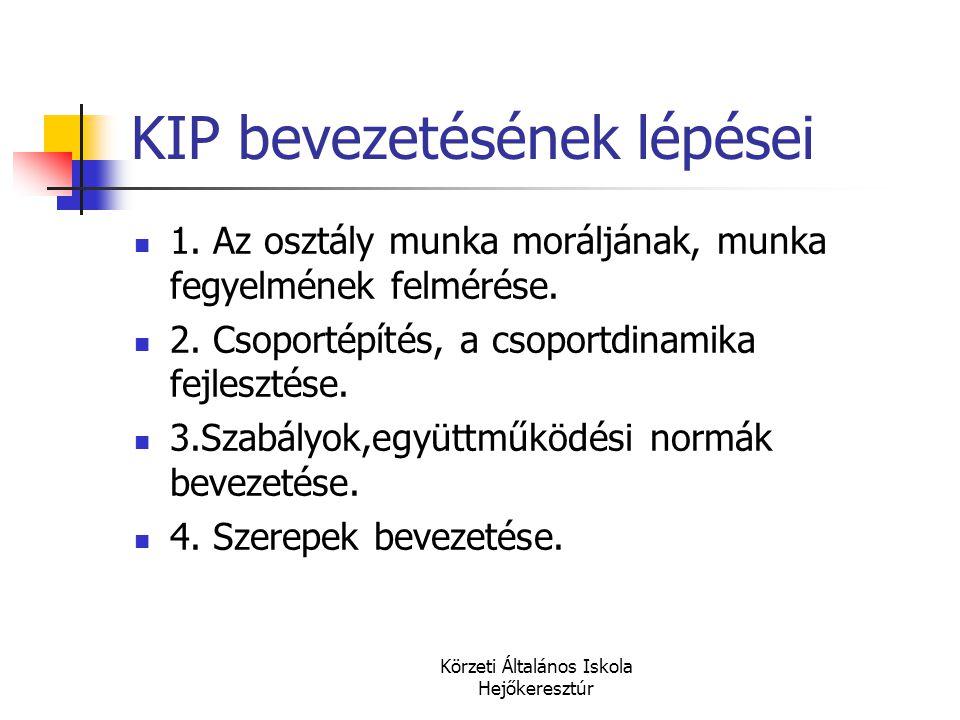 KIP bevezetésének lépései