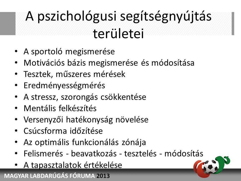 A pszichológusi segítségnyújtás területei