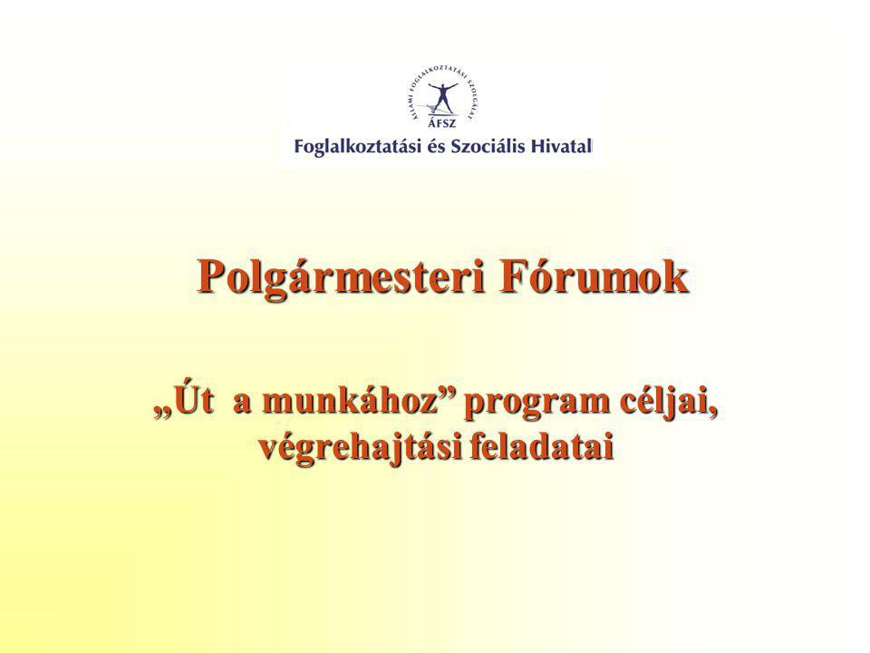 Polgármesteri Fórumok