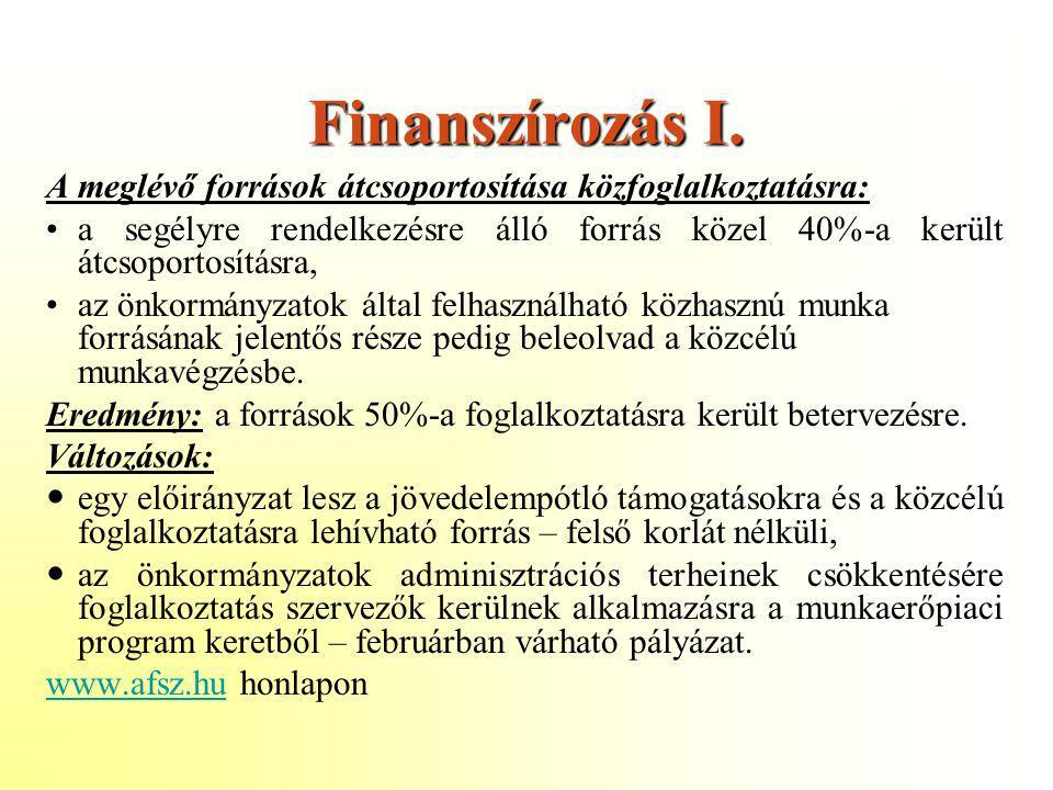 Finanszírozás I. A meglévő források átcsoportosítása közfoglalkoztatásra: a segélyre rendelkezésre álló forrás közel 40%-a került átcsoportosításra,