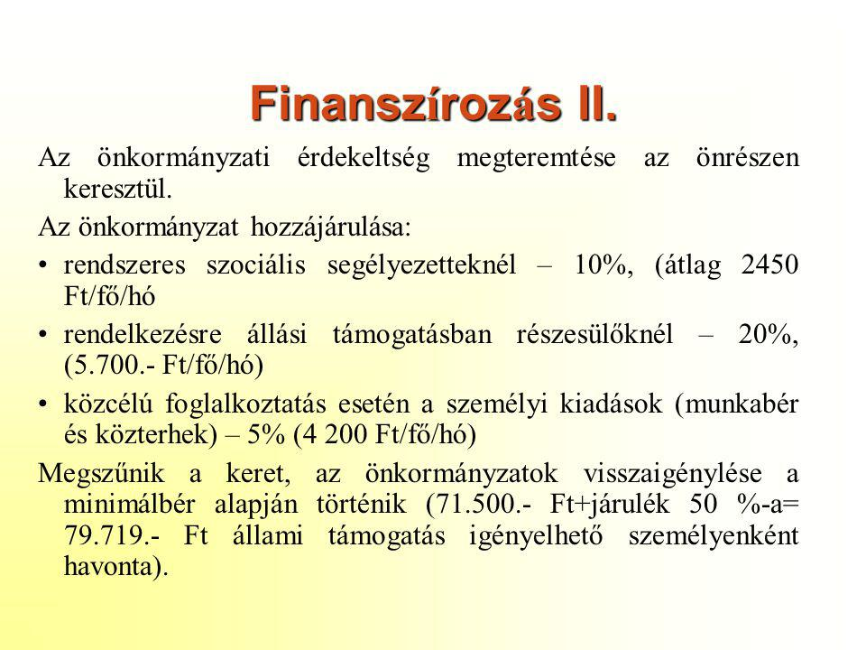 Finanszírozás II. Az önkormányzati érdekeltség megteremtése az önrészen keresztül. Az önkormányzat hozzájárulása: