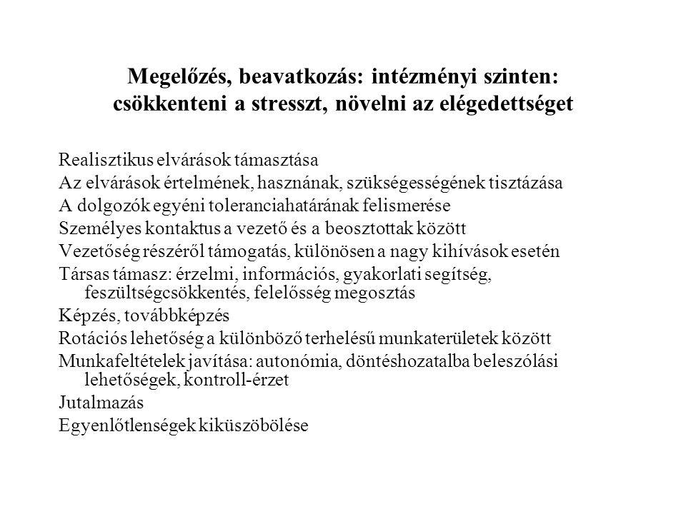 Megelőzés, beavatkozás: intézményi szinten: csökkenteni a stresszt, növelni az elégedettséget