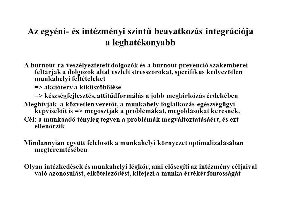 Az egyéni- és intézményi szintű beavatkozás integrációja a leghatékonyabb