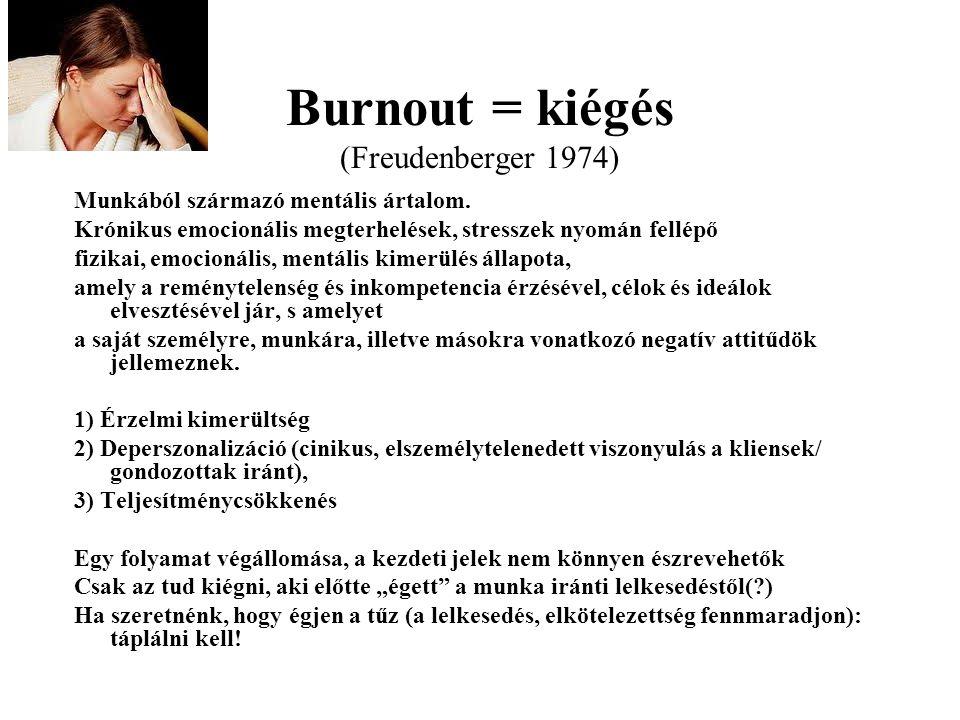 Burnout = kiégés (Freudenberger 1974)