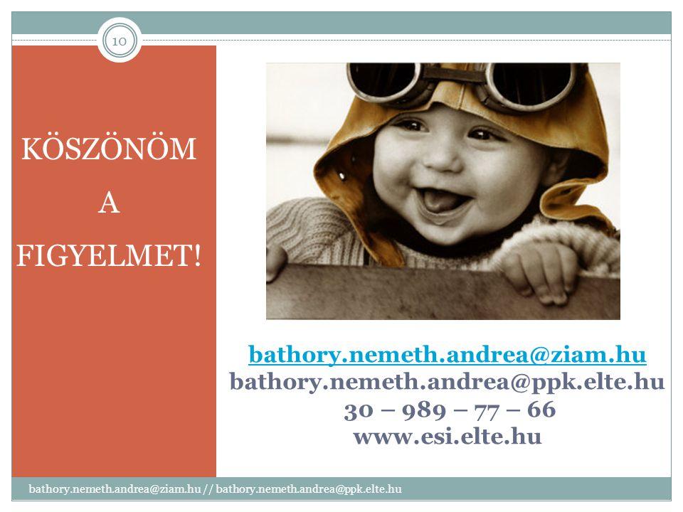 KÖSZÖNÖM A. FIGYELMET! bathory.nemeth.andrea@ziam.hu bathory.nemeth.andrea@ppk.elte.hu 30 – 989 – 77 – 66 www.esi.elte.hu.