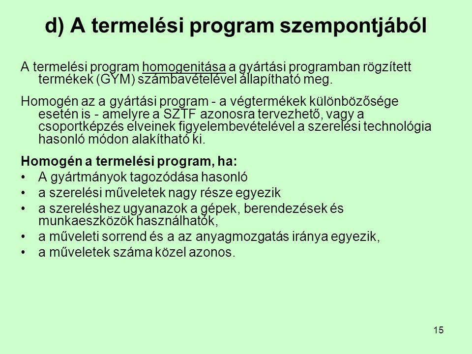 d) A termelési program szempontjából