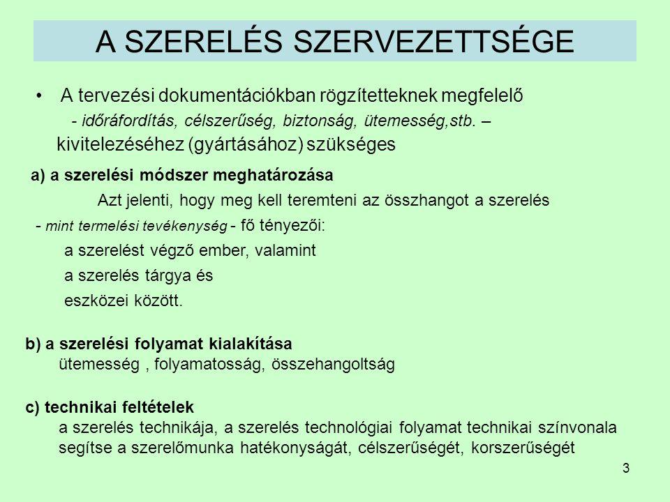 A SZERELÉS SZERVEZETTSÉGE