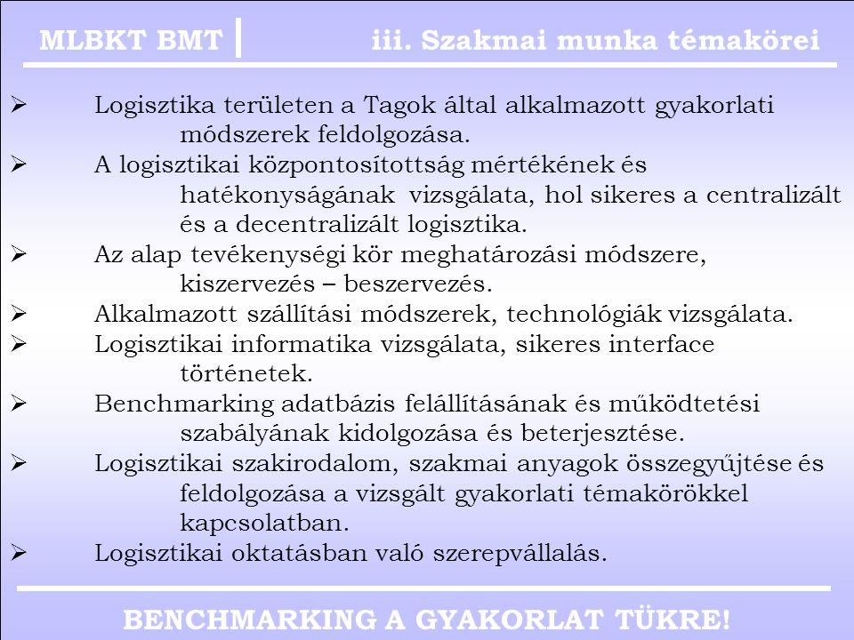 iii. Szakmai munka témakörei BENCHMARKING A GYAKORLAT TÜKRE!