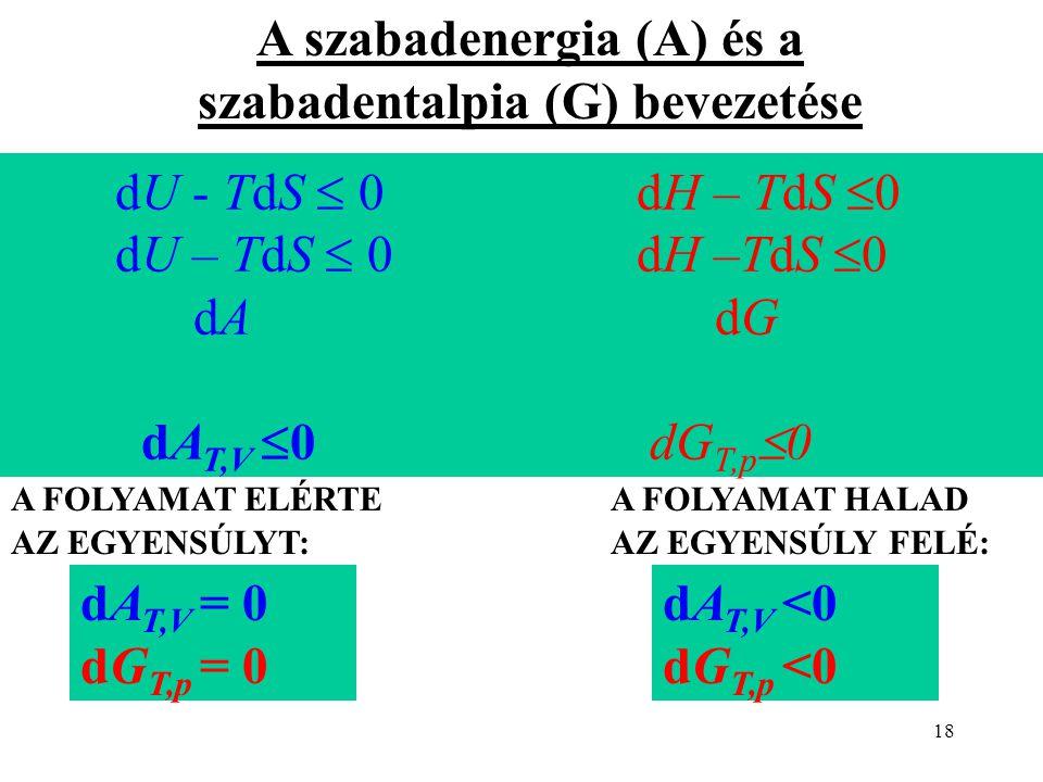 A szabadenergia (A) és a szabadentalpia (G) bevezetése